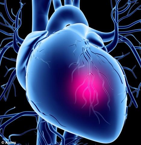 causas del dolor de corazon